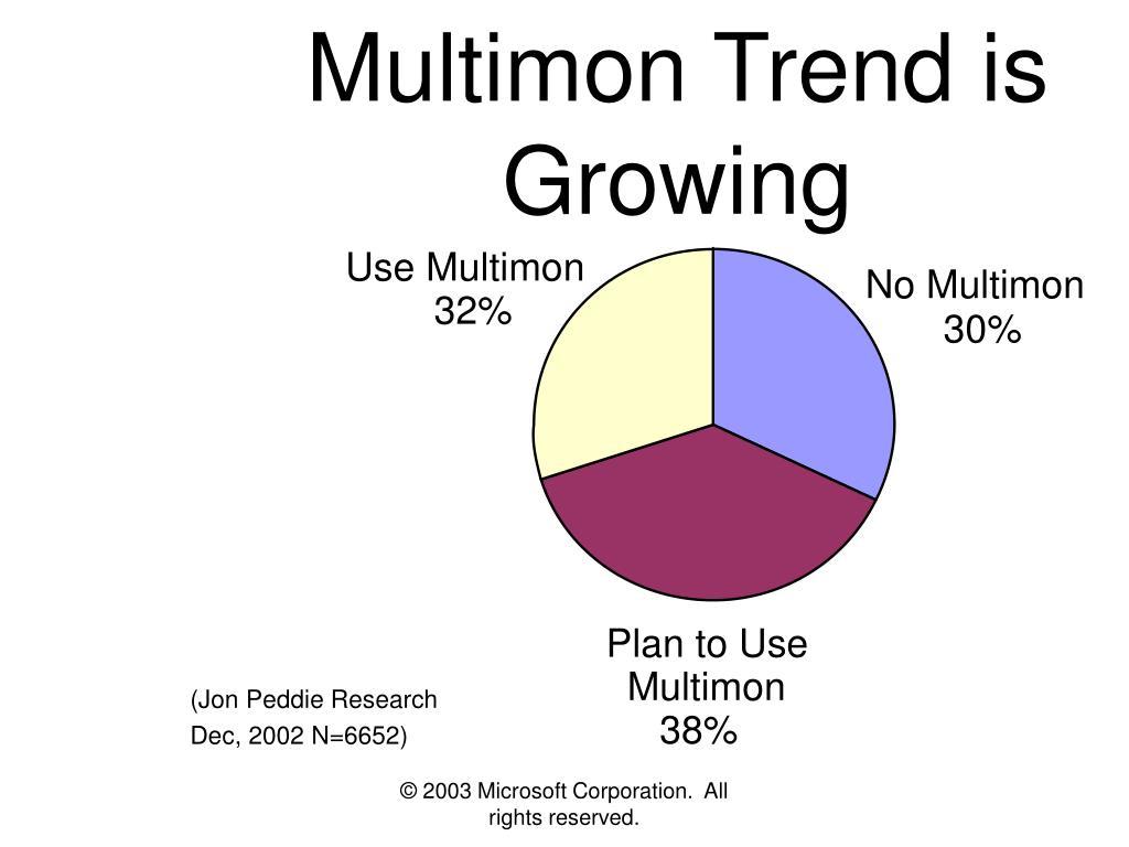 Use Multimon
