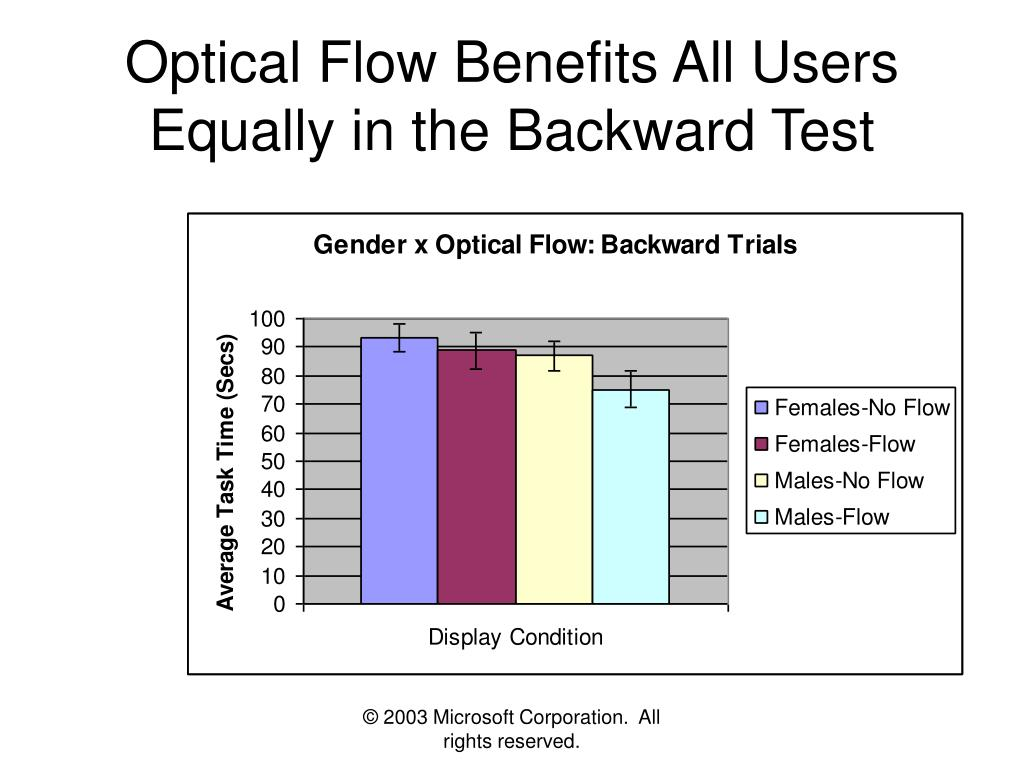 Optical Flow Benefits All Users Equally in the Backward Test