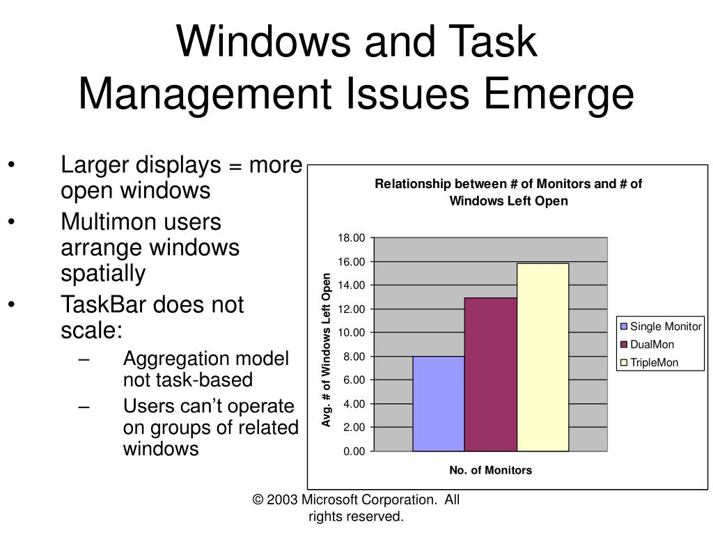 Windows and Task Management Issues Emerge