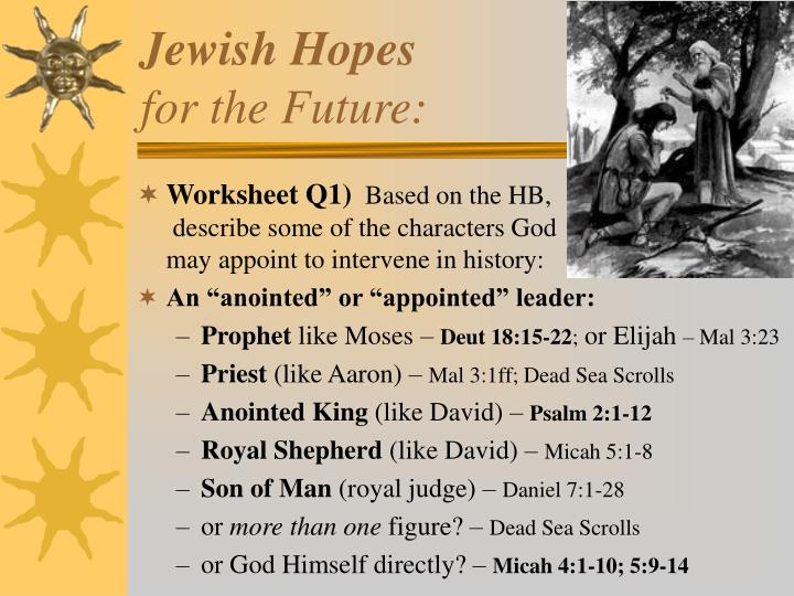 Jewish hopes for the future