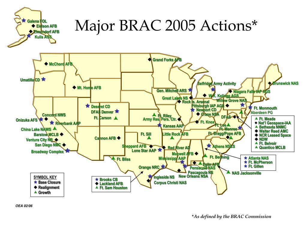 Major BRAC 2005 Actions*