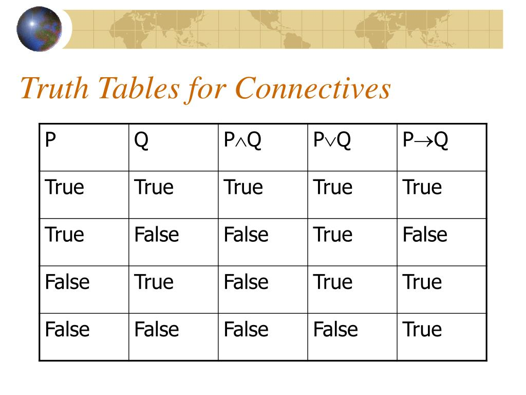 Truth Tables for Connectives