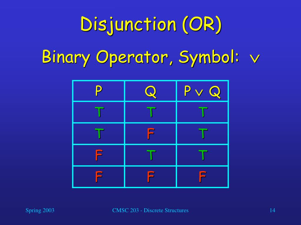Disjunction (OR)