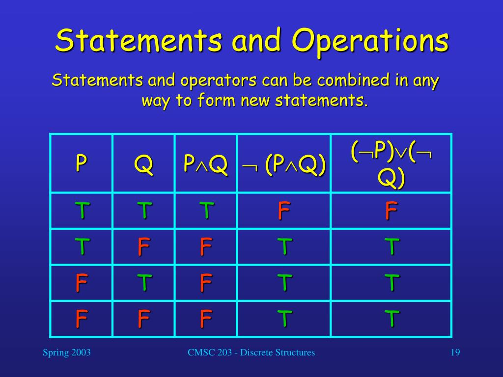 Statements and Operations