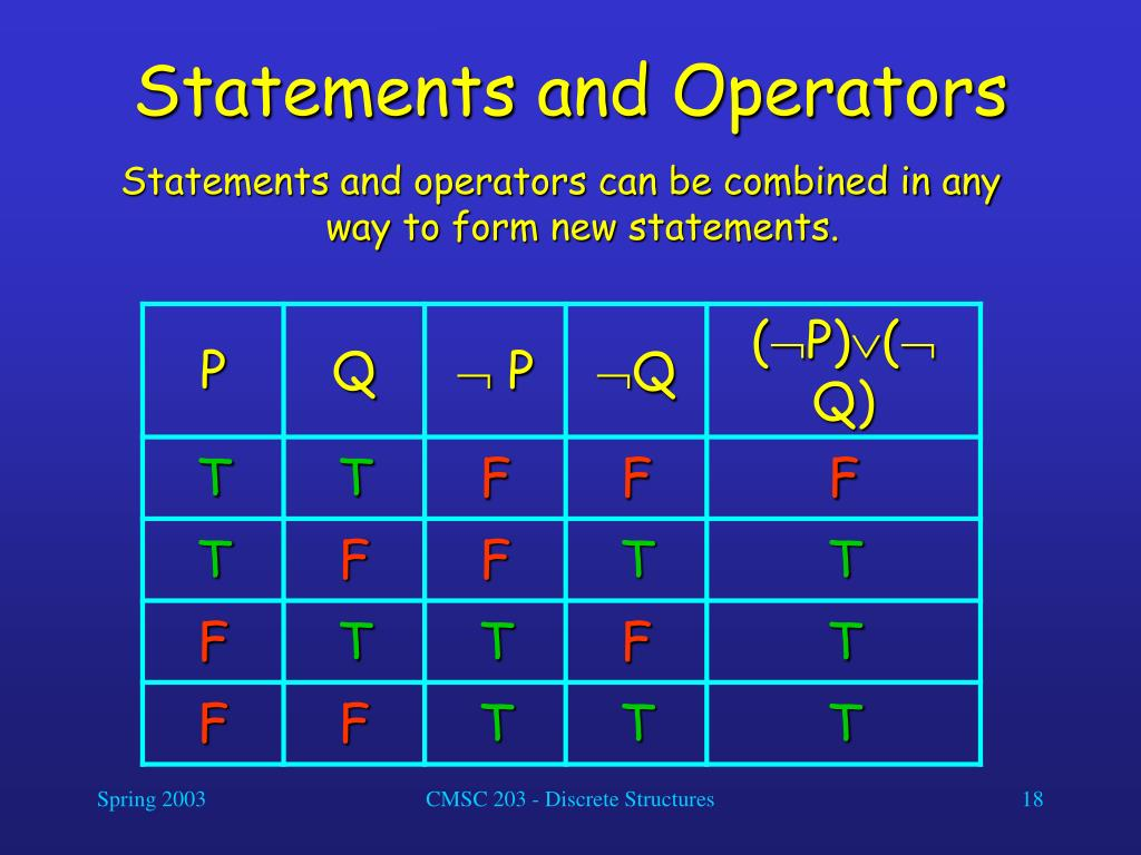 Statements and Operators