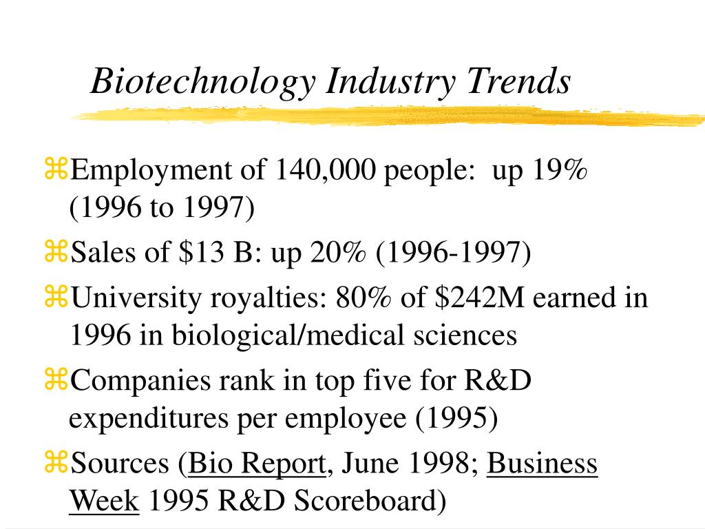 Biotechnology Industry Trends
