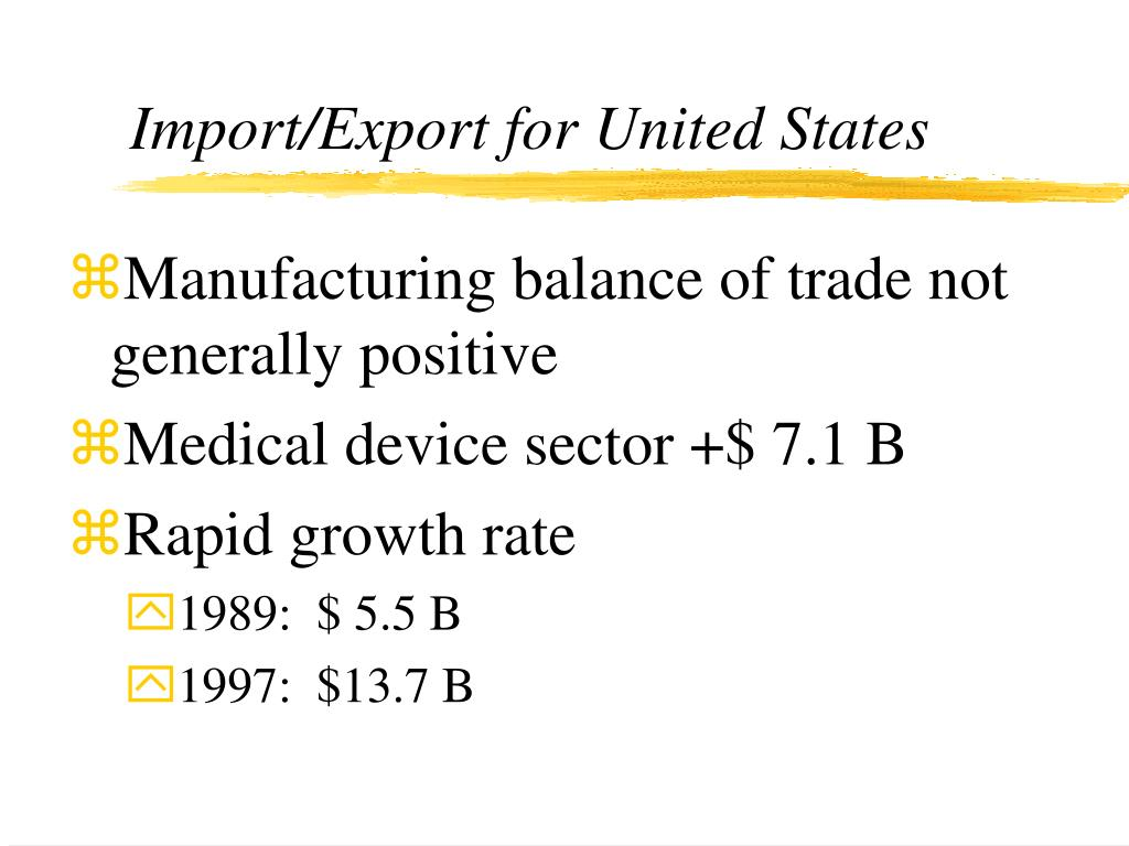 Import/Export for United States