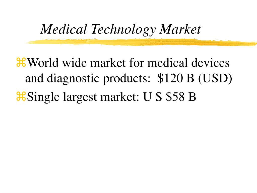 Medical Technology Market