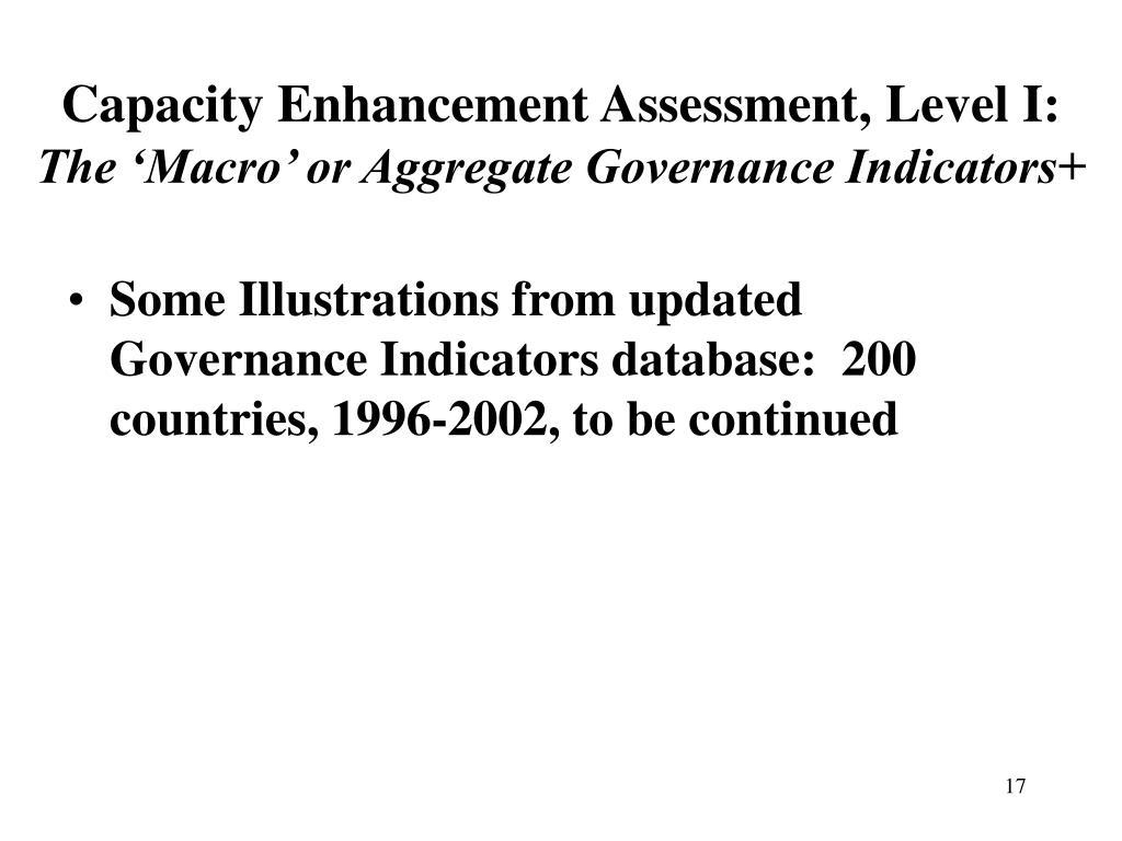 Capacity Enhancement Assessment, Level I: