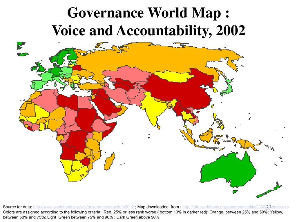 Governance World Map :