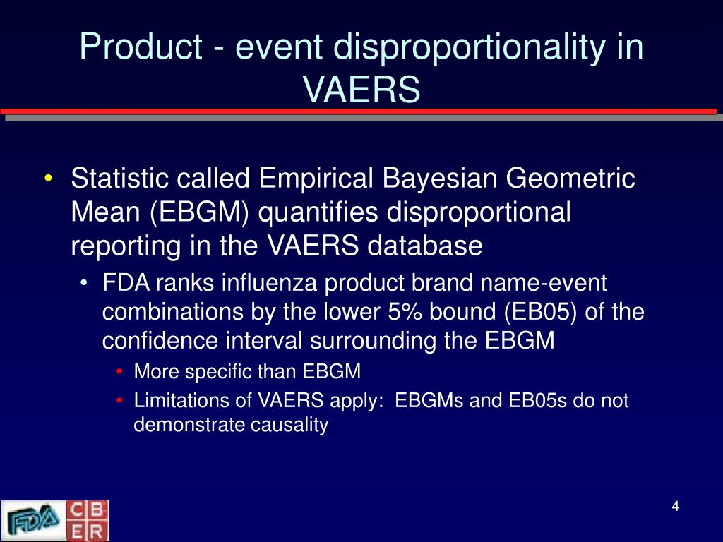 Product - event disproportionality in VAERS