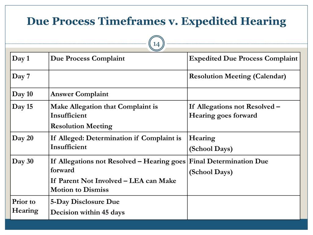 Due Process Timeframes v. Expedited Hearing
