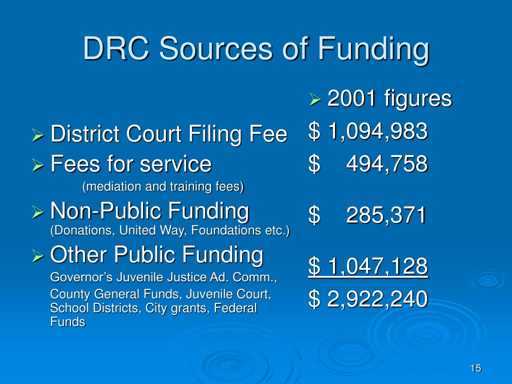 DRC Sources of Funding