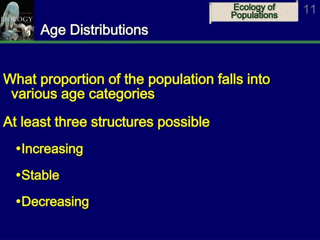 Age Distributions