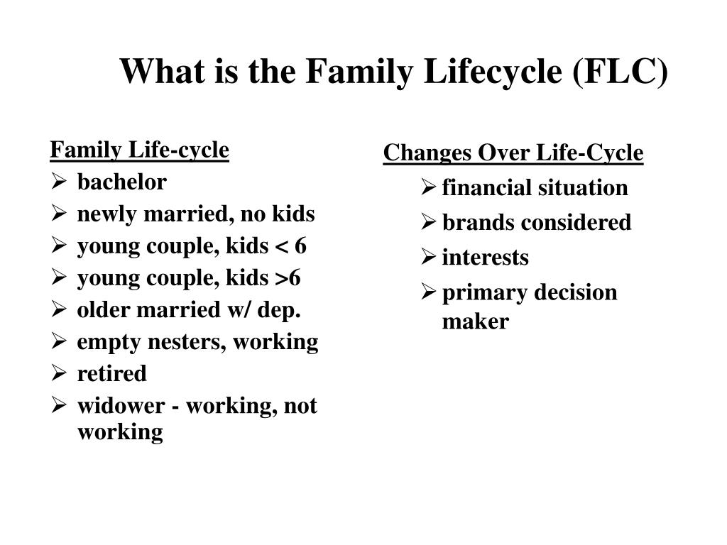 Family Life-cycle