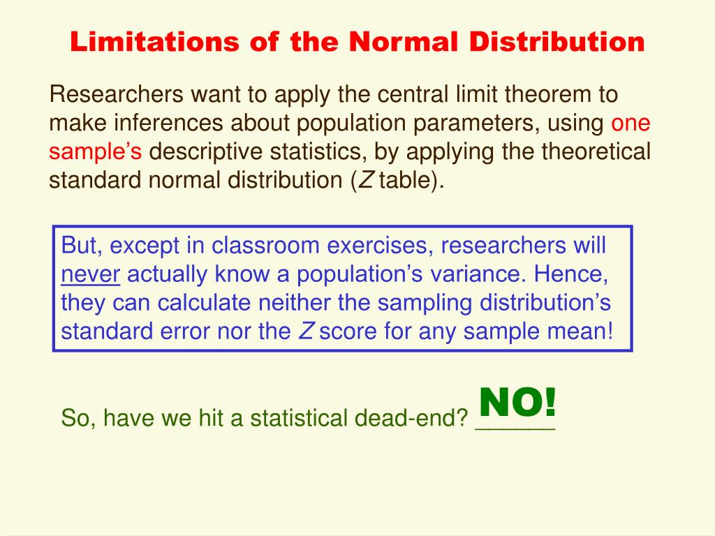 Limitations of the Normal Distribution