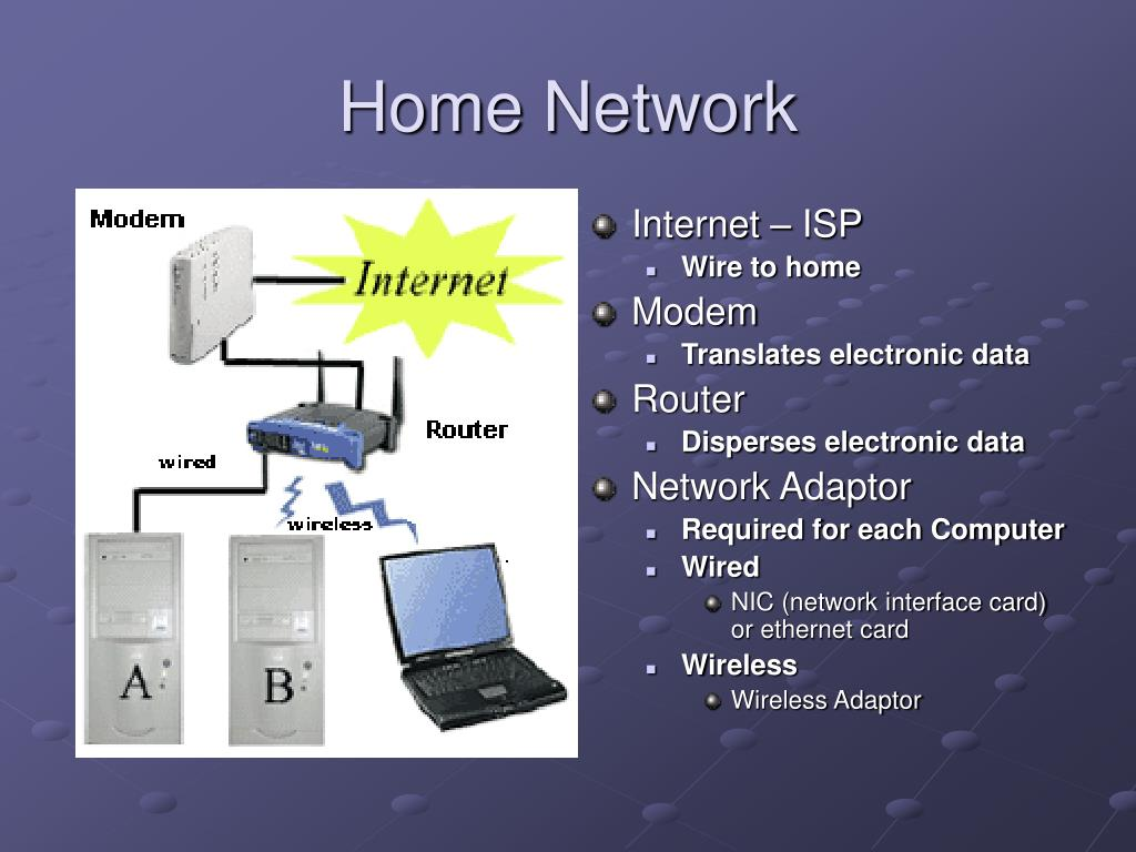 Home Network