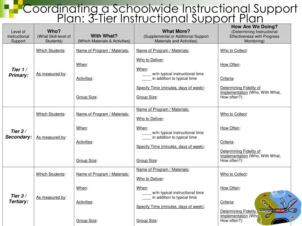 Coordinating a Schoolwide Instructional Support Plan: 3-Tier Instructional Support Plan