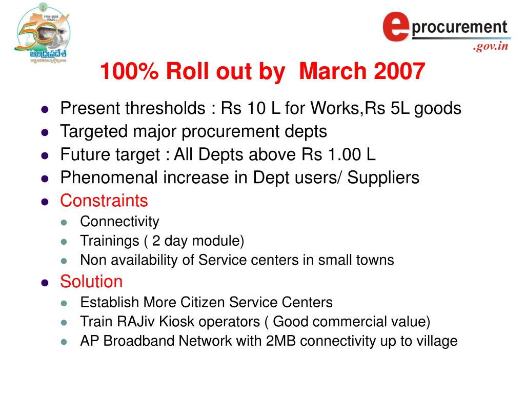 100% Roll out by  March 2007