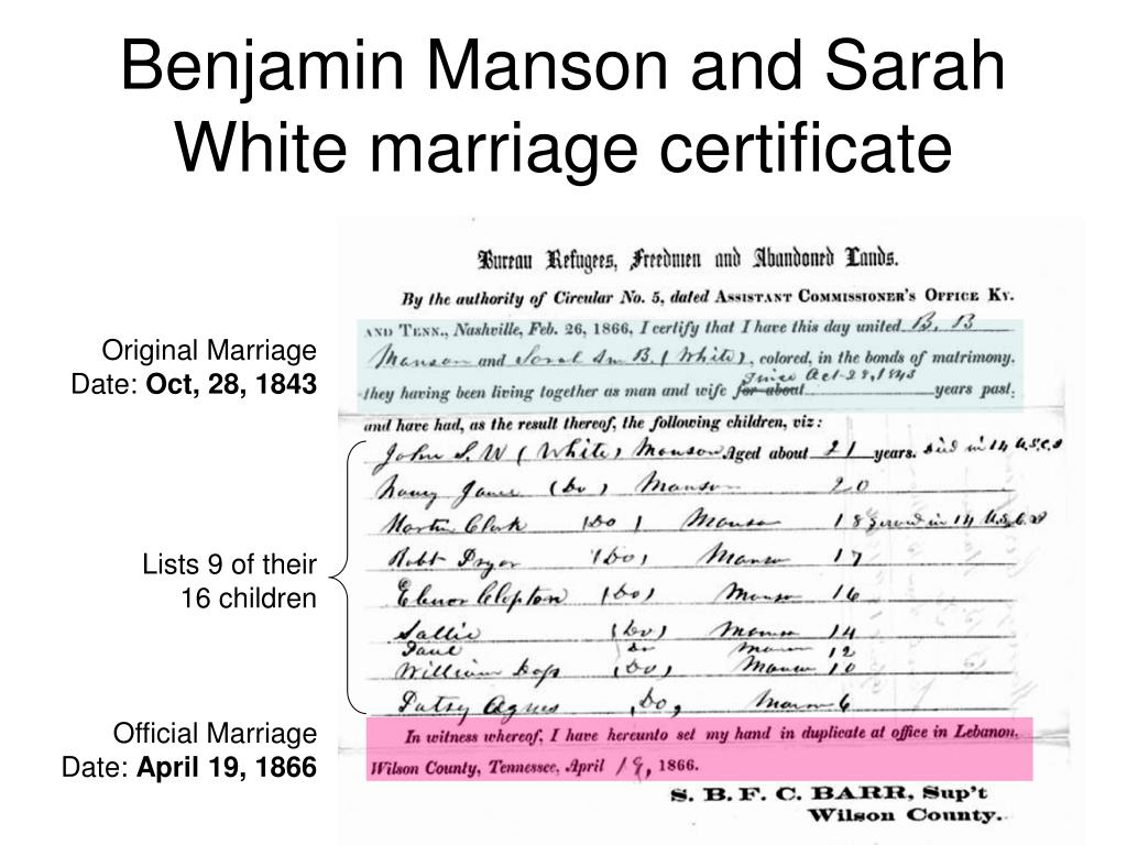 Original Marriage Date: