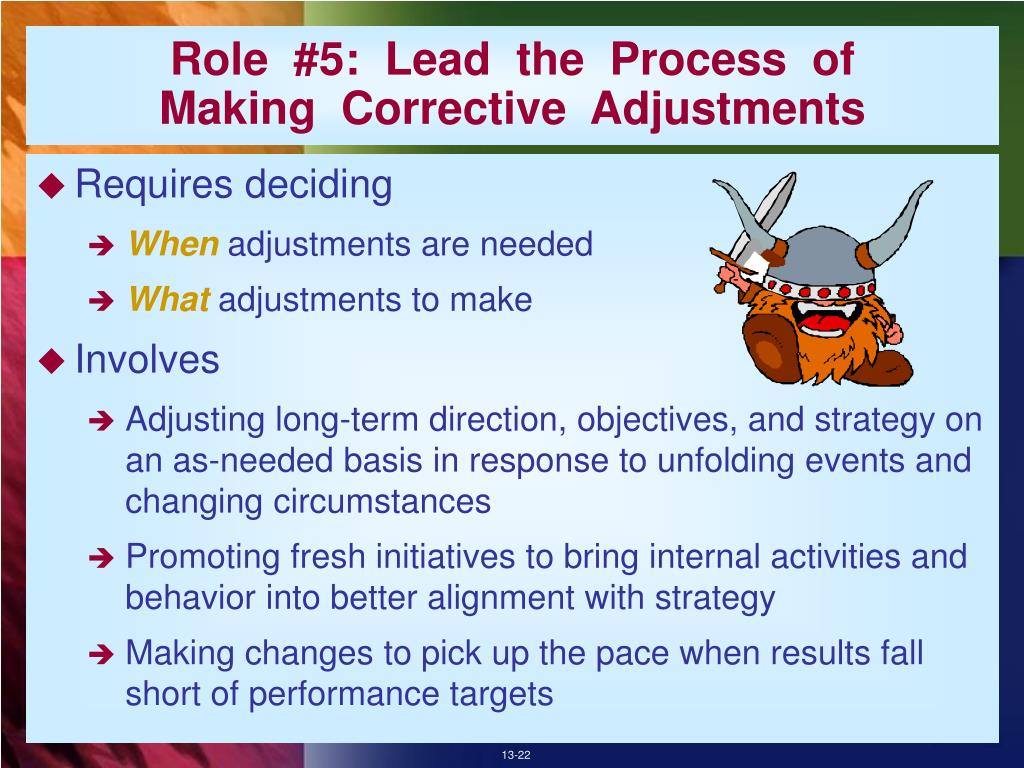 Role  #5:  Lead  the  Process  of