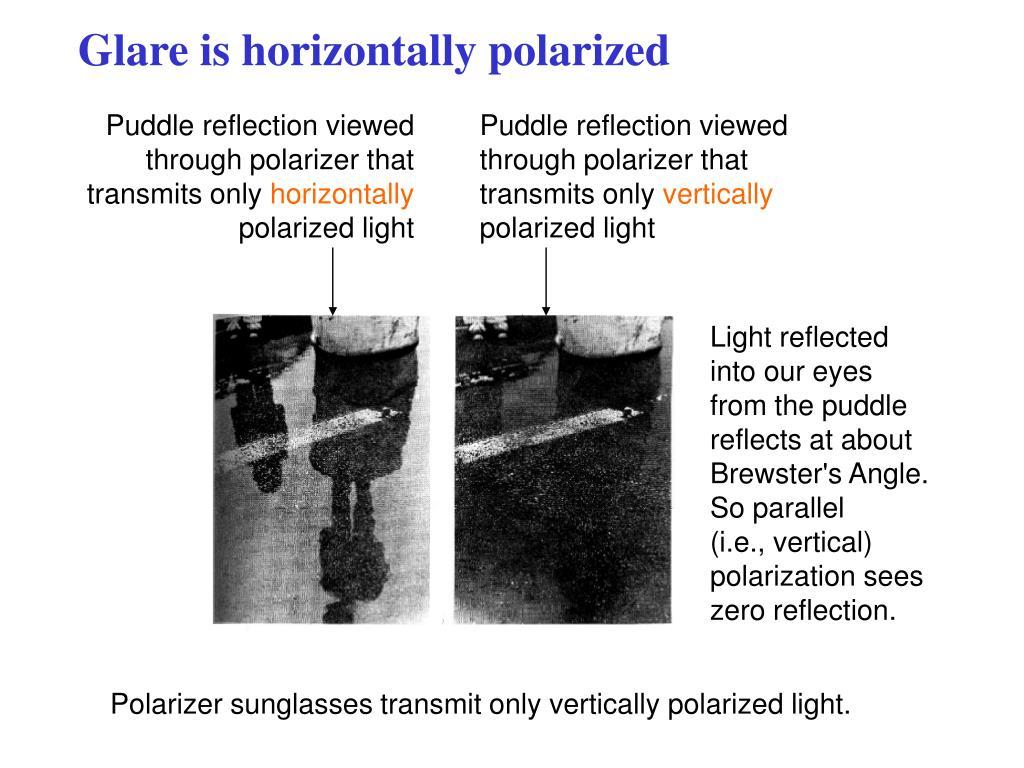 Glare is horizontally polarized