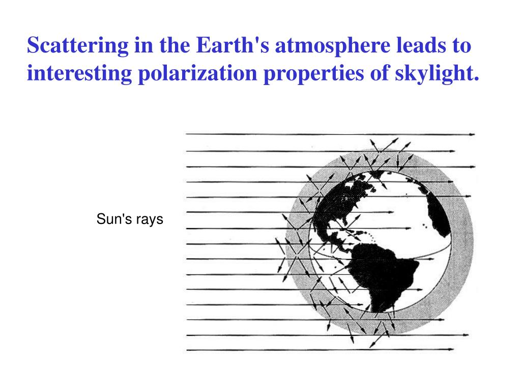 Scattering in the Earth's atmosphere leads to interesting polarization properties of skylight.