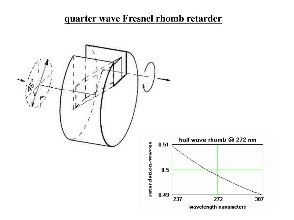 quarter wave Fresnel rhomb retarder