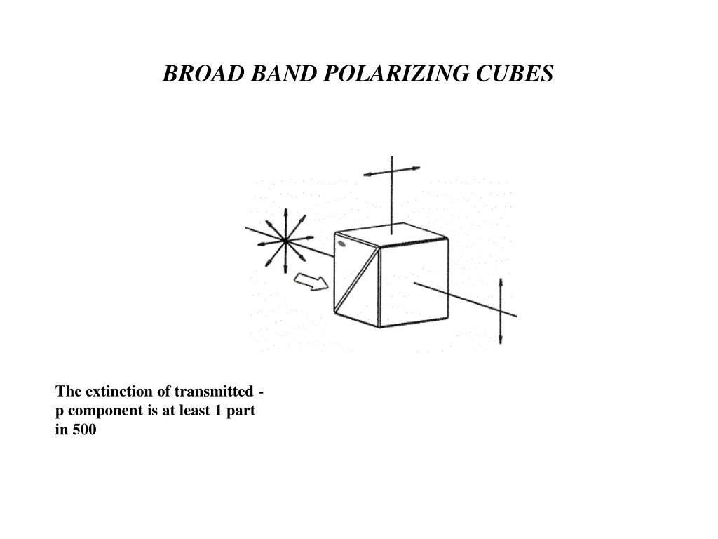 BROAD BAND POLARIZING CUBES
