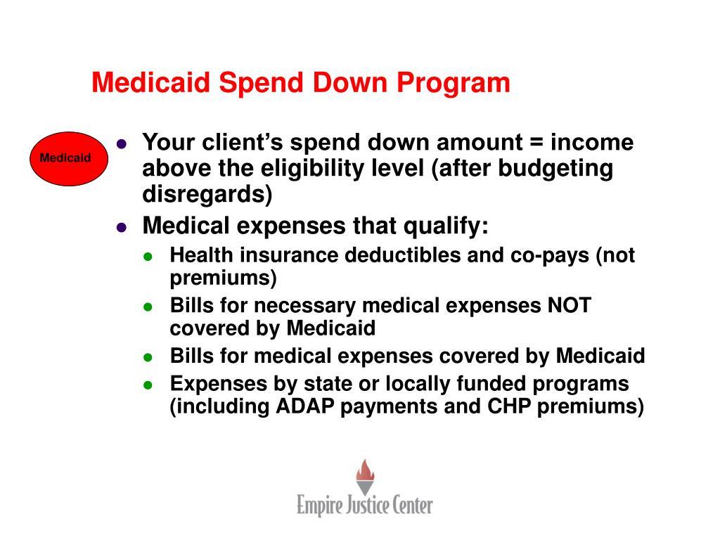 Medicaid Spend Down Program