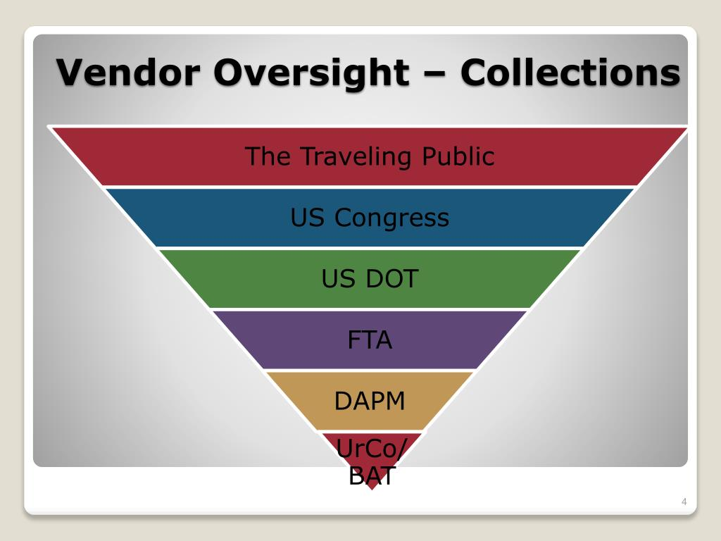 Vendor Oversight – Collections