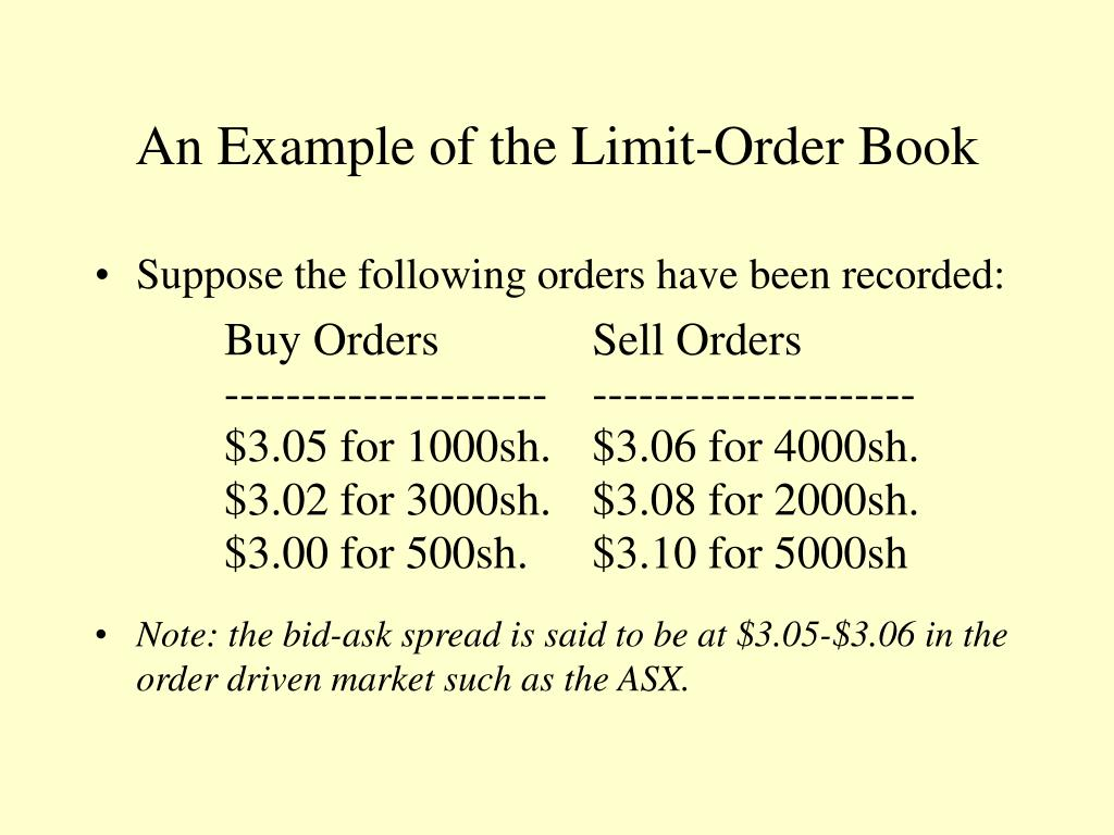 An Example of the Limit-Order Book