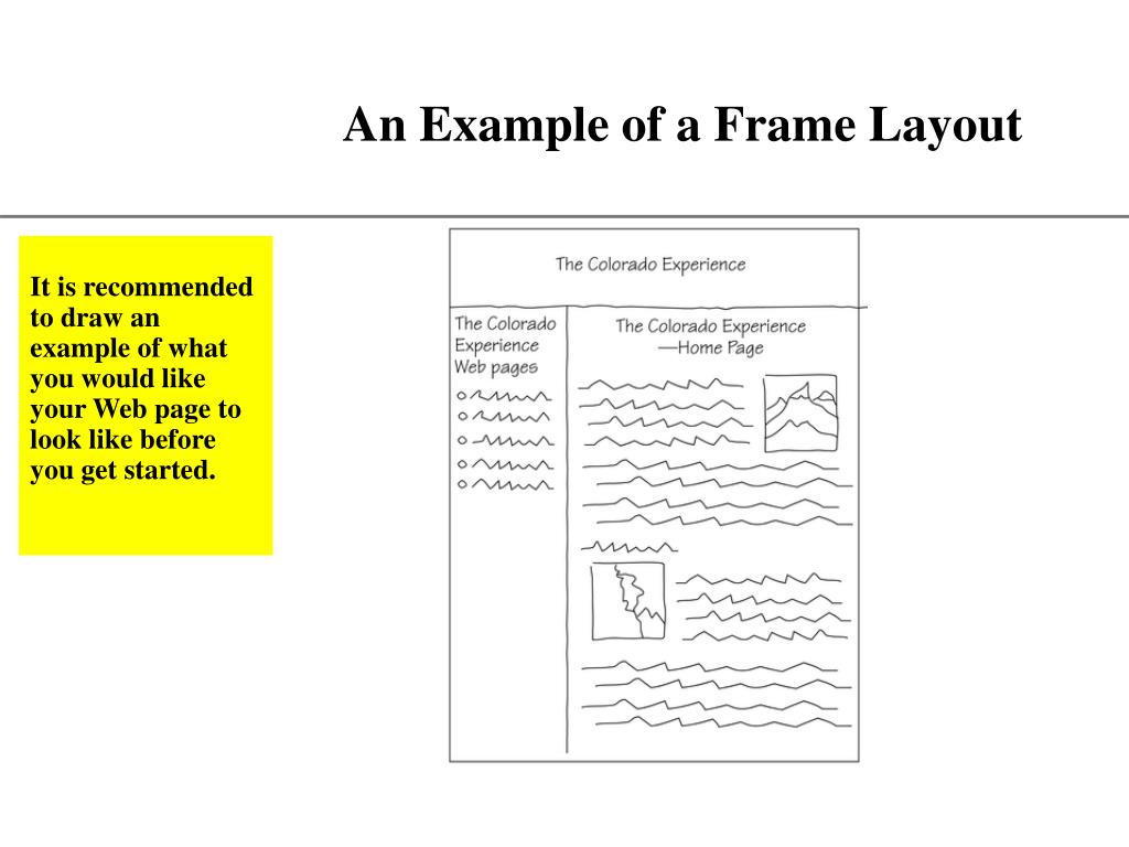 An Example of a Frame Layout