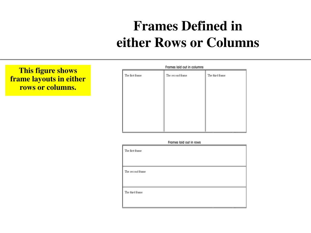 Frames Defined in