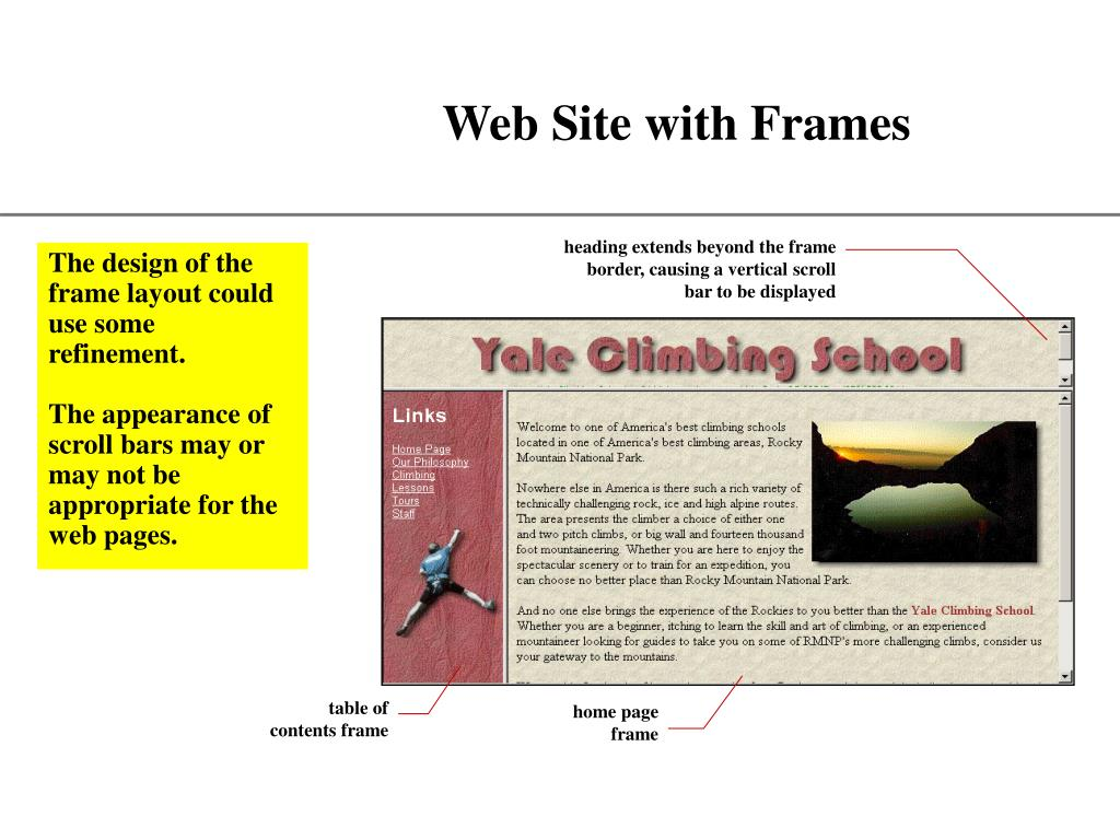 heading extends beyond the frame border, causing a vertical scroll bar to be displayed