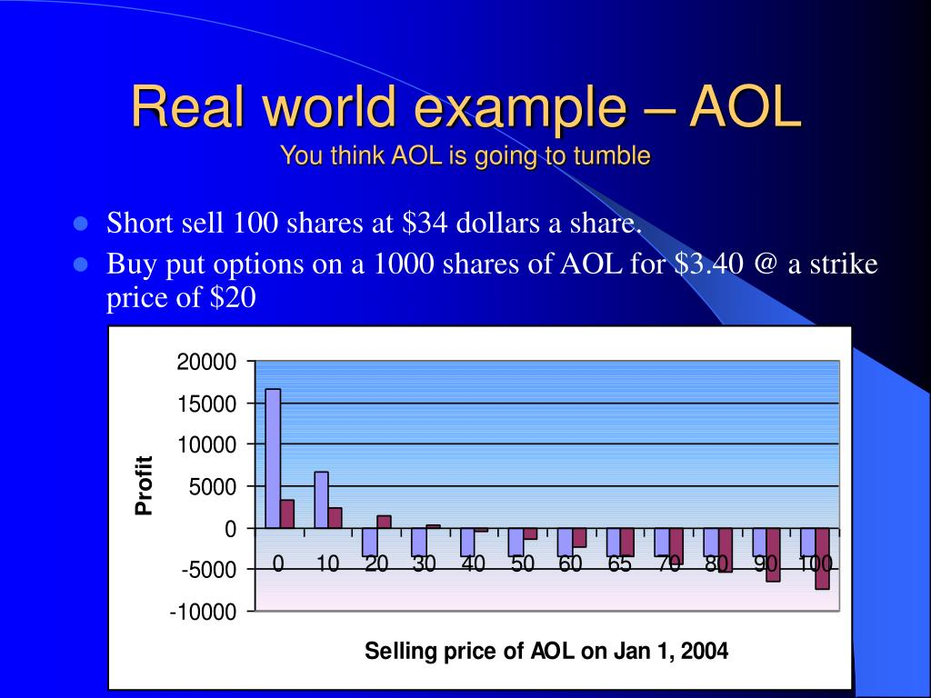 Real world example – AOL