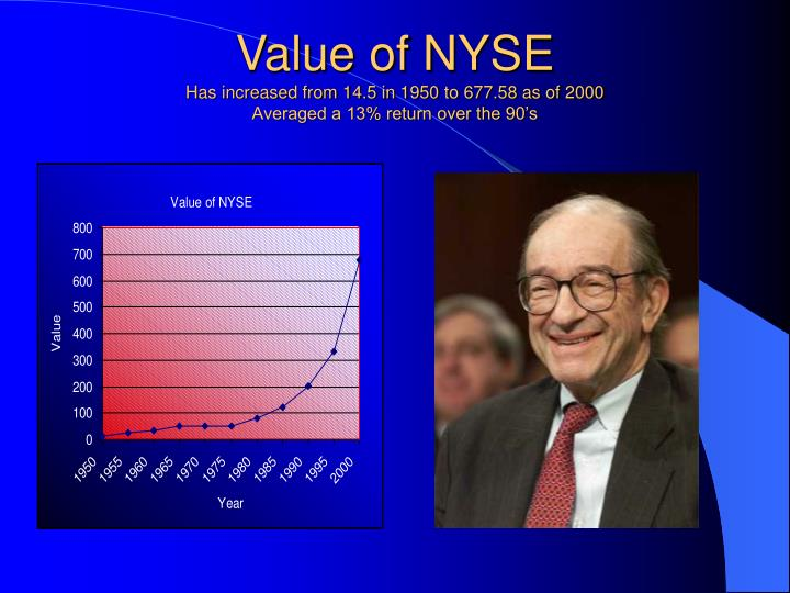 Value of NYSE