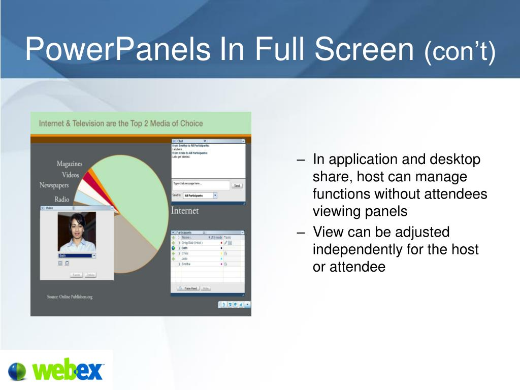 PowerPanels