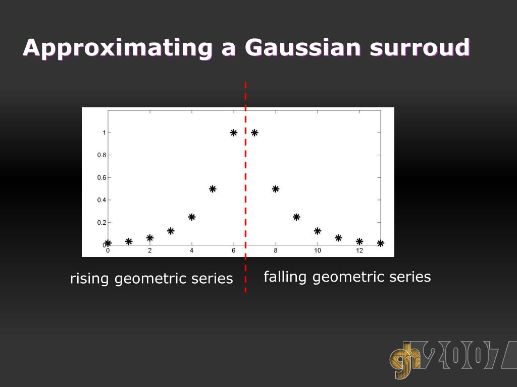 Approximating a Gaussian surroud
