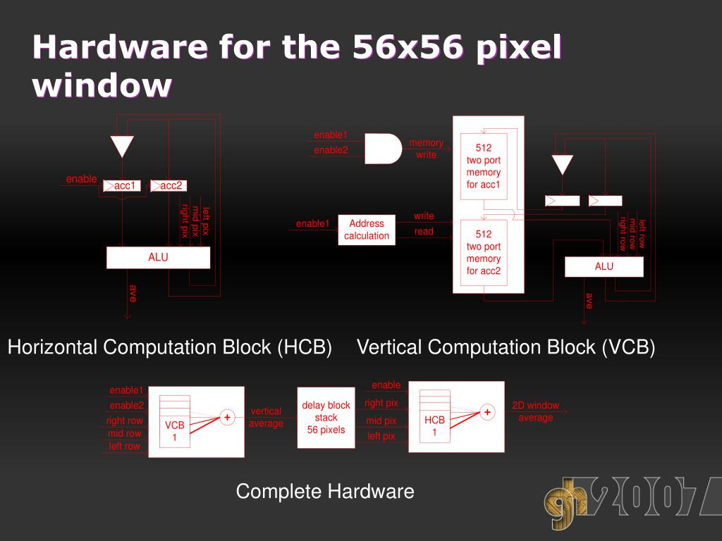 Hardware for the 56x56 pixel window