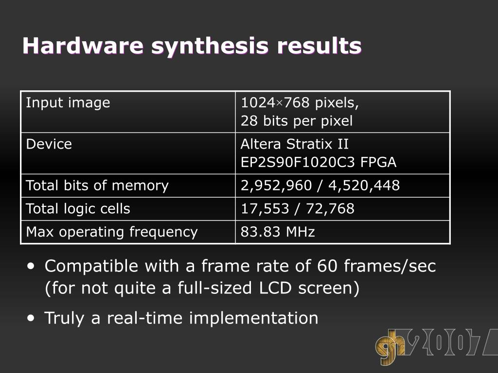 Hardware synthesis results