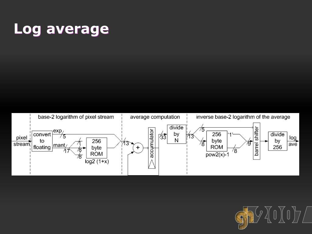 Log average