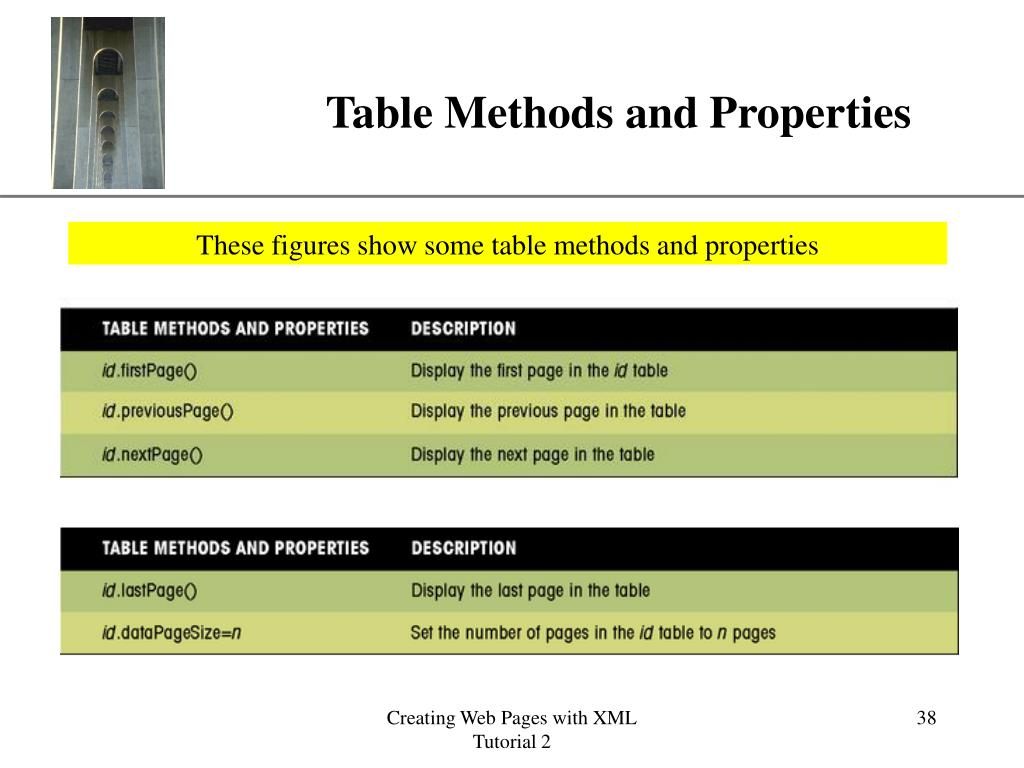 Table Methods and Properties