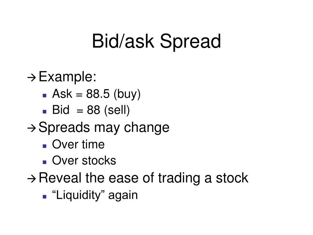 Bid/ask Spread