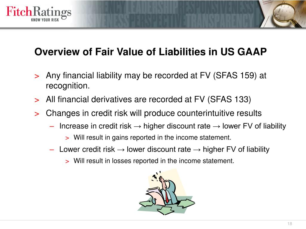 Overview of Fair Value of Liabilities in US GAAP