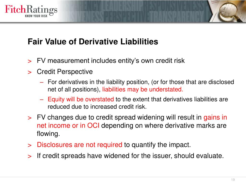 Fair Value of Derivative Liabilities