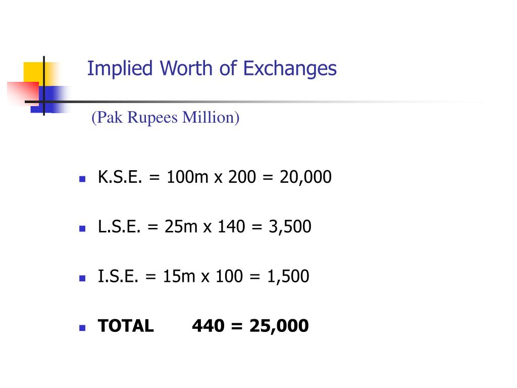 Implied Worth of Exchanges