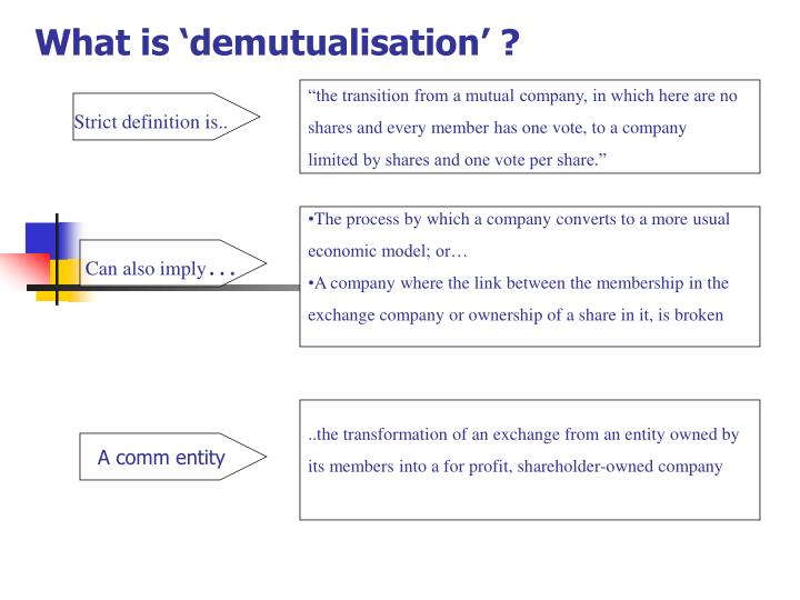 What is demutualisation
