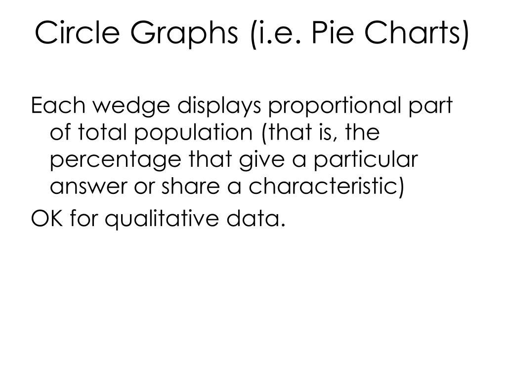 Circle Graphs (i.e. Pie Charts)