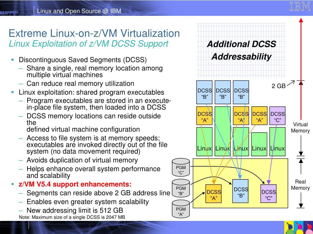 Additional DCSS